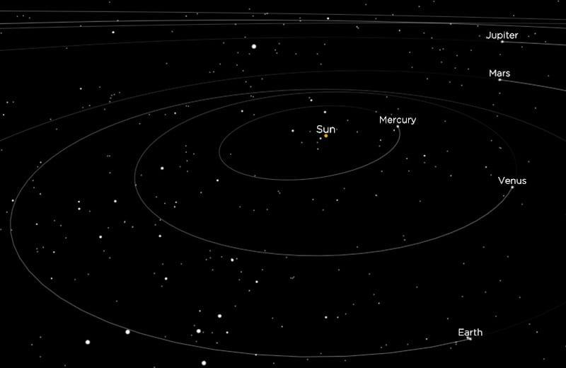 alinhamento-dos-planetas-tricurioso-1