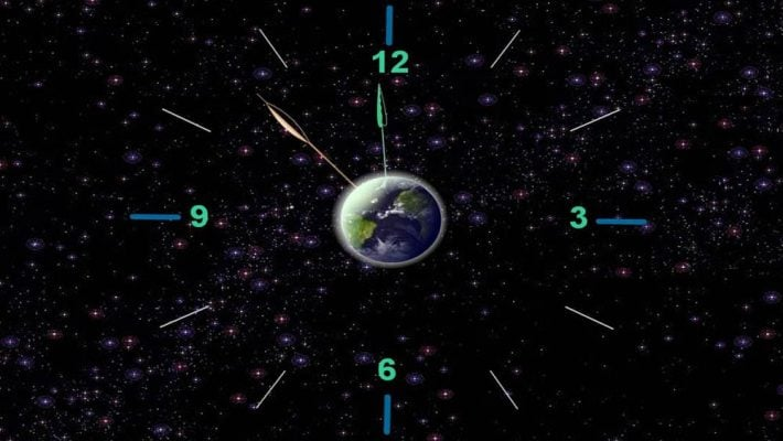terra 24hs curiosidades earth-clock tricurioso